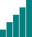 A taller bar chart