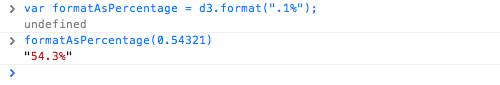 Testing format() in the console