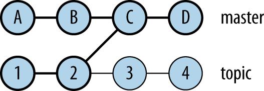 a simple merge
