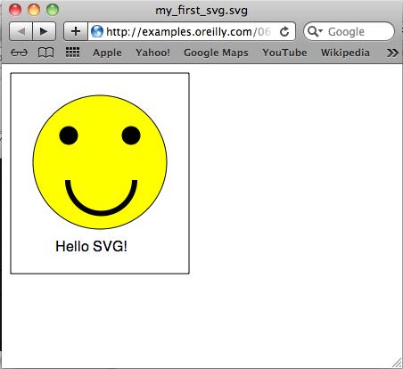 "Smiley says, ""Hello SVG!"""
