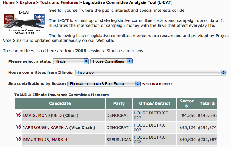 Legislative Committee Analysis Tool example