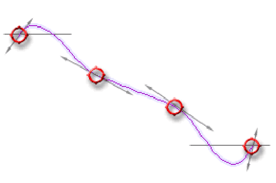 A Spline Curve. Describe control points and tangents.