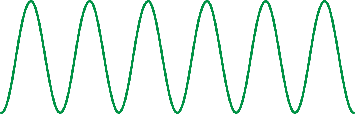 A mathematical representation of the sound wave in