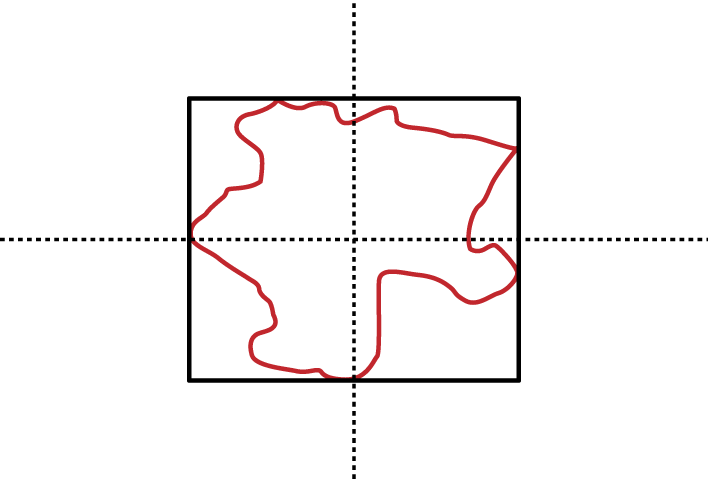 The bounding box of a complex shape
