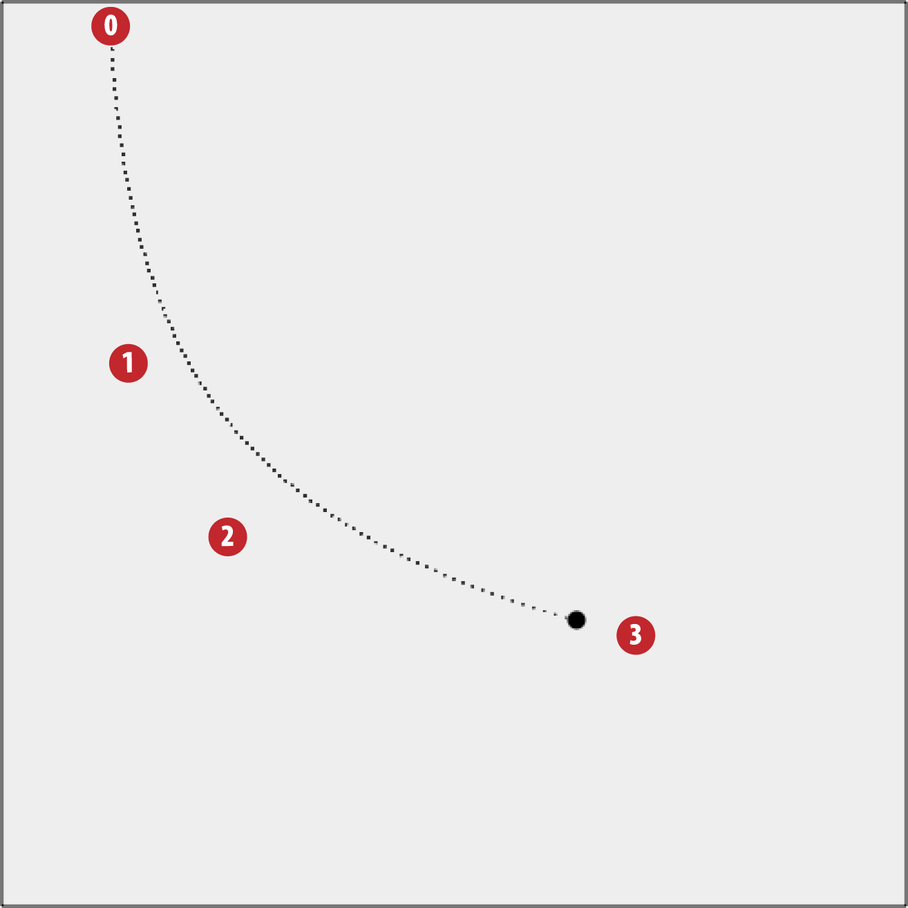 Moving a circle on a Bezier curve