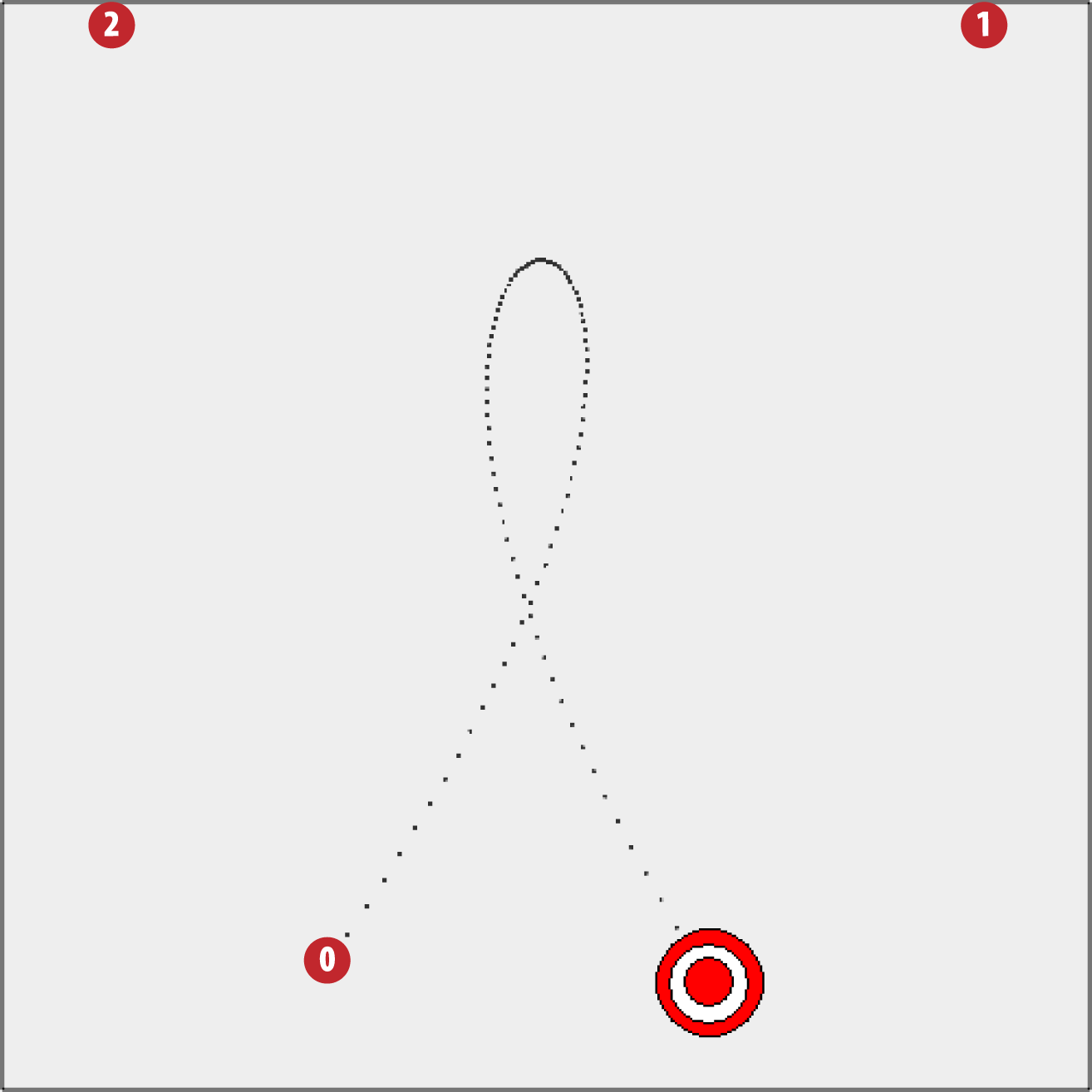 Moving an object in a loop using a cubic Bezier curve