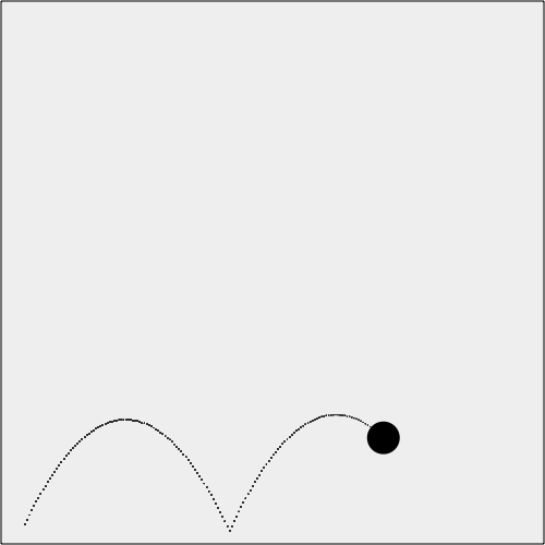 A ball moving on a vector with gravity and a bounce applied