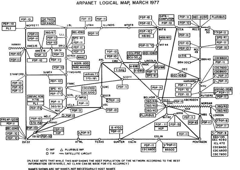 ARPANET (image from Wikimedia Commons)