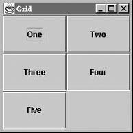 A grid layout