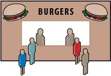 Fast food, fast code