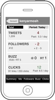 Tweeb Summary tab