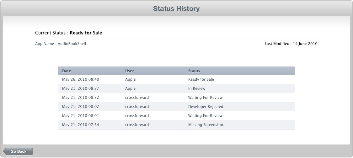 AudioBookShelf's status history