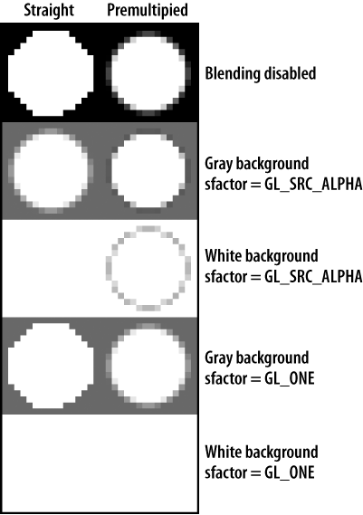 Texture alpha