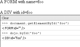 The resulting behavior of document.getElementById versus dojo.byId for the previous document