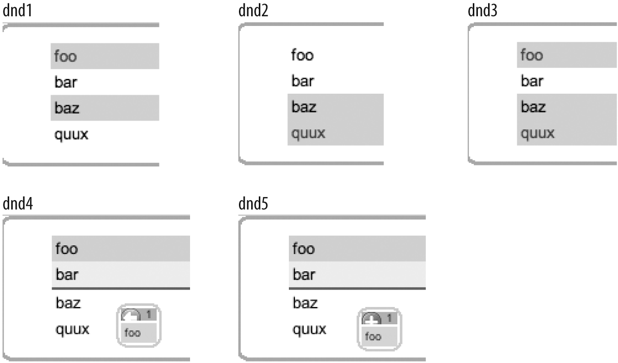 dnd1 shows an initial selection using Ctrl-click; dnd2 is the result of performing a Shift-click on quux; dnd3 is the result of performing a Shift-Ctrl-click on quux; dnd4 depicts a move operation by dragging without the Ctrl key; and dnd5 shows a copy operation by dragging with the Ctrl key applied
