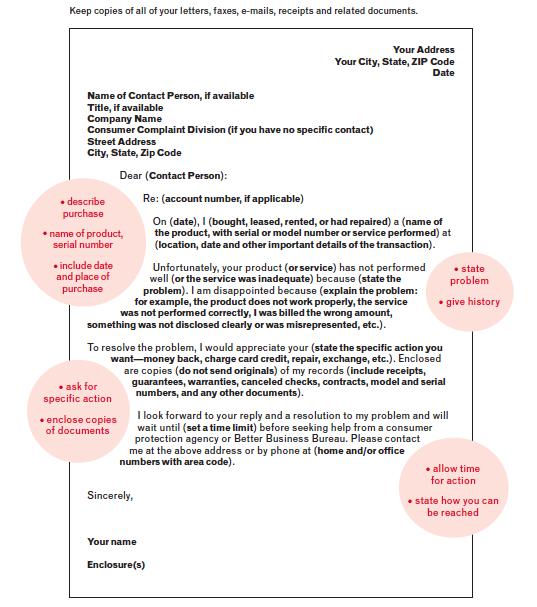 Consumer Action Handbook (AsciiDoc)